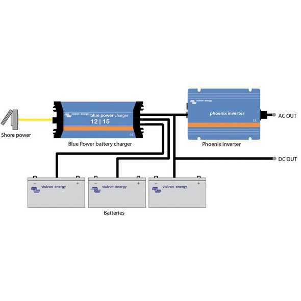 Caricabatteria VICTRON Bluesmart 1 Uscita 12V/20A