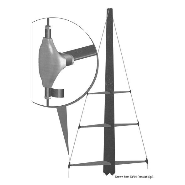 Copricrocette a profilo aerodinamico per cavi fino 8 mm