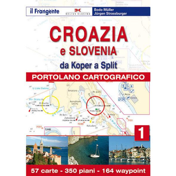 CROAZIA SLOVENIA