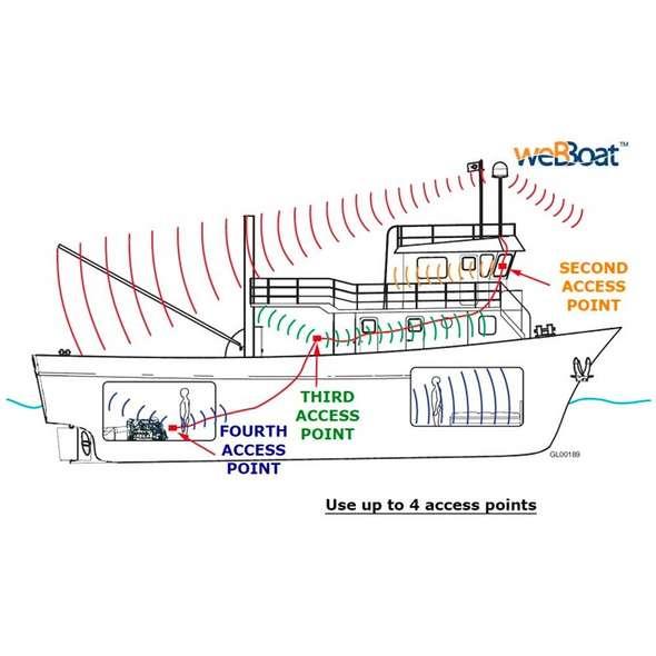 Glomex Access Point Aggiuntivo per Barche
