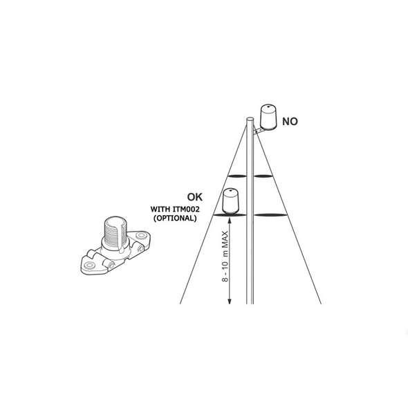 Glomex Supporto Crocetta/Albero per Webboat 4G Lite