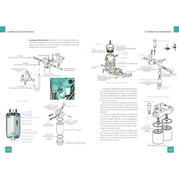 Il Manuale del Motore Diesel Marino