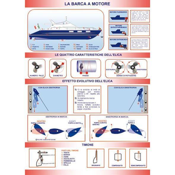 La barca a motore