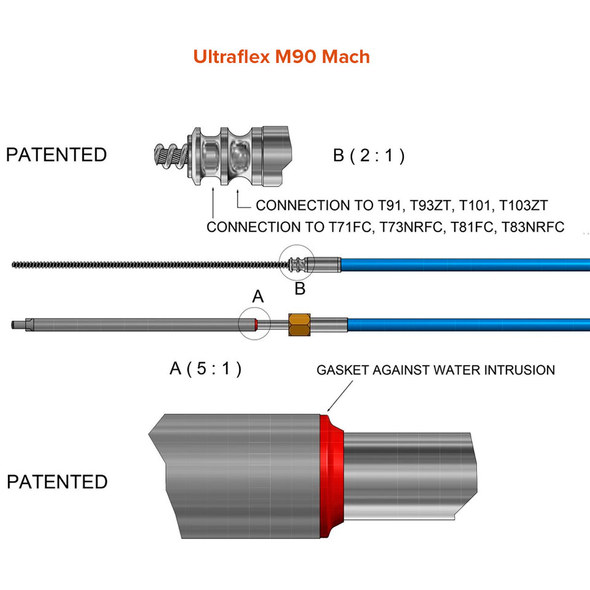 Monocavo Ultraflex M90 Mach 7 piedi