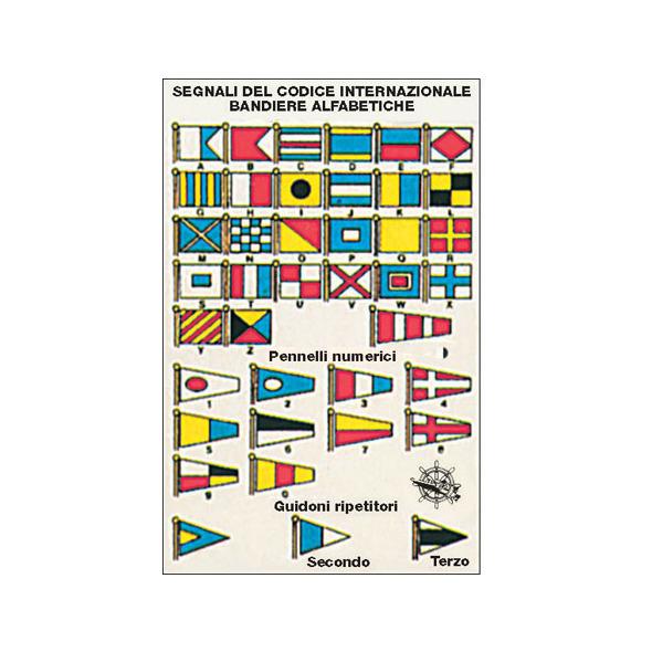 """Tabella adesiva """"Codice internazionale 1"""". 11 x 17 cm"""