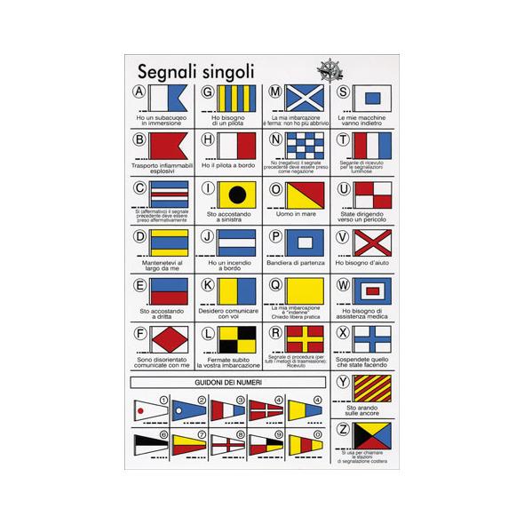 """Tabella adesiva """"Codice internazionale 2"""" 16 x 24 cm"""